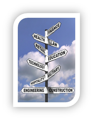 career signpost image